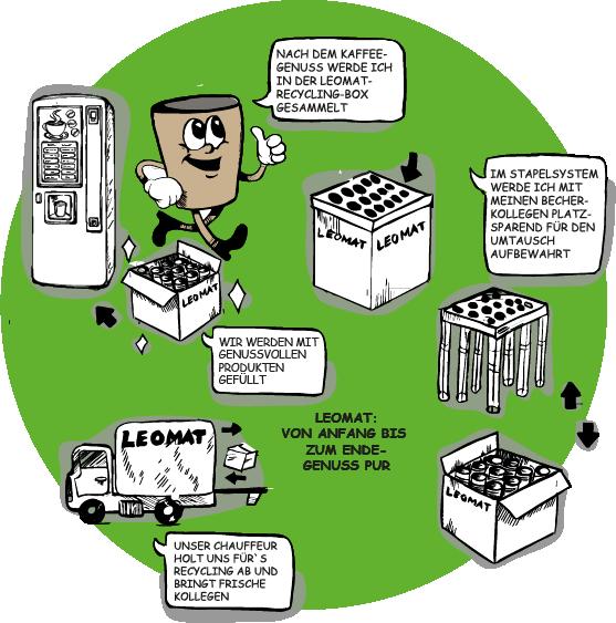 Recycling_Kreislauf_2